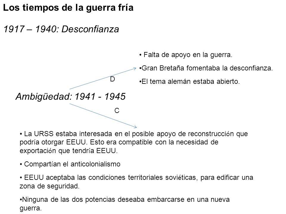 1917 – 1940: Desconfianza Los tiempos de la guerra fría Ambigüedad: 1941 - 1945 La URSS estaba interesada en el posible apoyo de reconstrucci ó n que