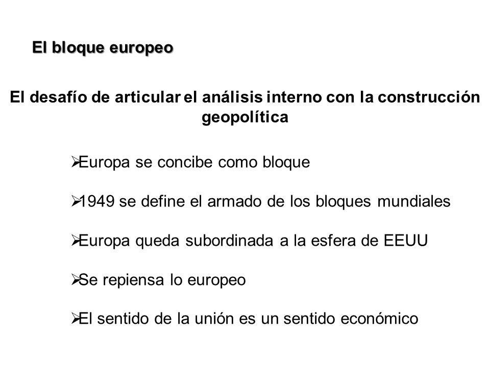 El bloque europeo El desafío de articular el análisis interno con la construcción geopolítica Europa se concibe como bloque 1949 se define el armado d