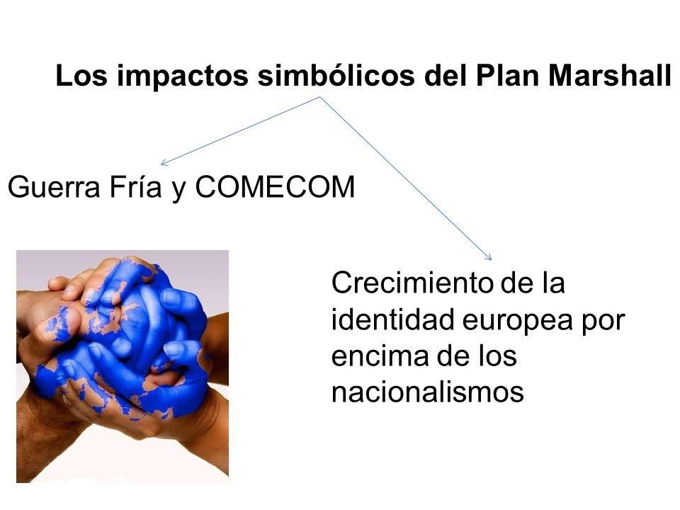 Los impactos simbólicos del Plan Marshall Guerra Fría y COMECOM Crecimiento de la identidad europea por encima de los nacionalismos