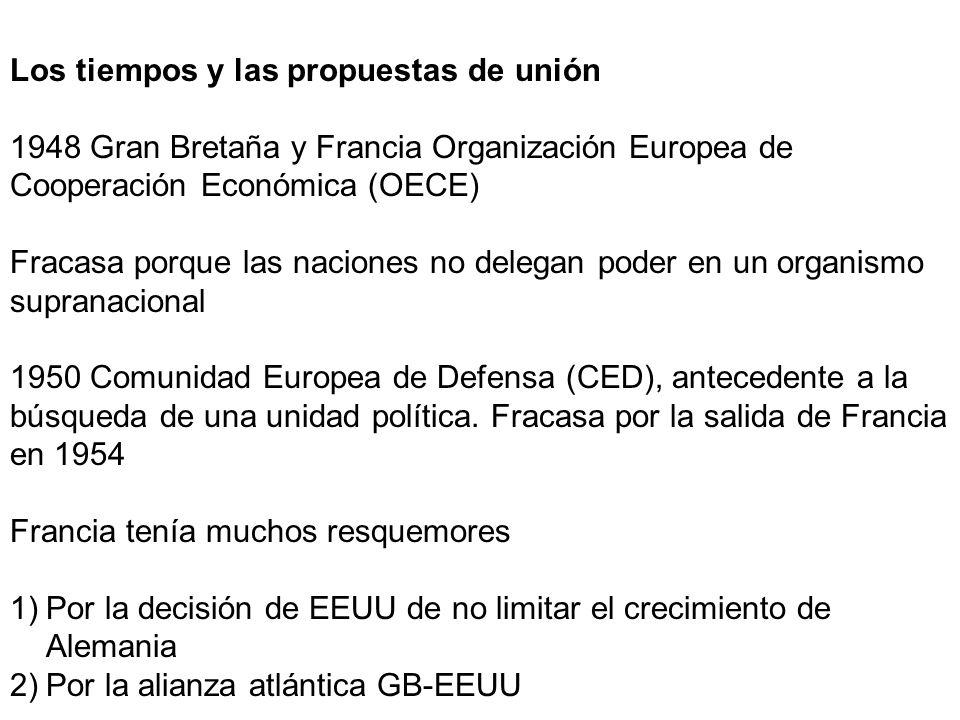 Los tiempos y las propuestas de unión 1948 Gran Bretaña y Francia Organización Europea de Cooperación Económica (OECE) Fracasa porque las naciones no