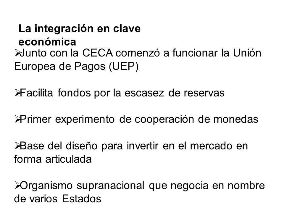 La integración en clave económica Junto con la CECA comenzó a funcionar la Unión Europea de Pagos (UEP) Facilita fondos por la escasez de reservas Pri