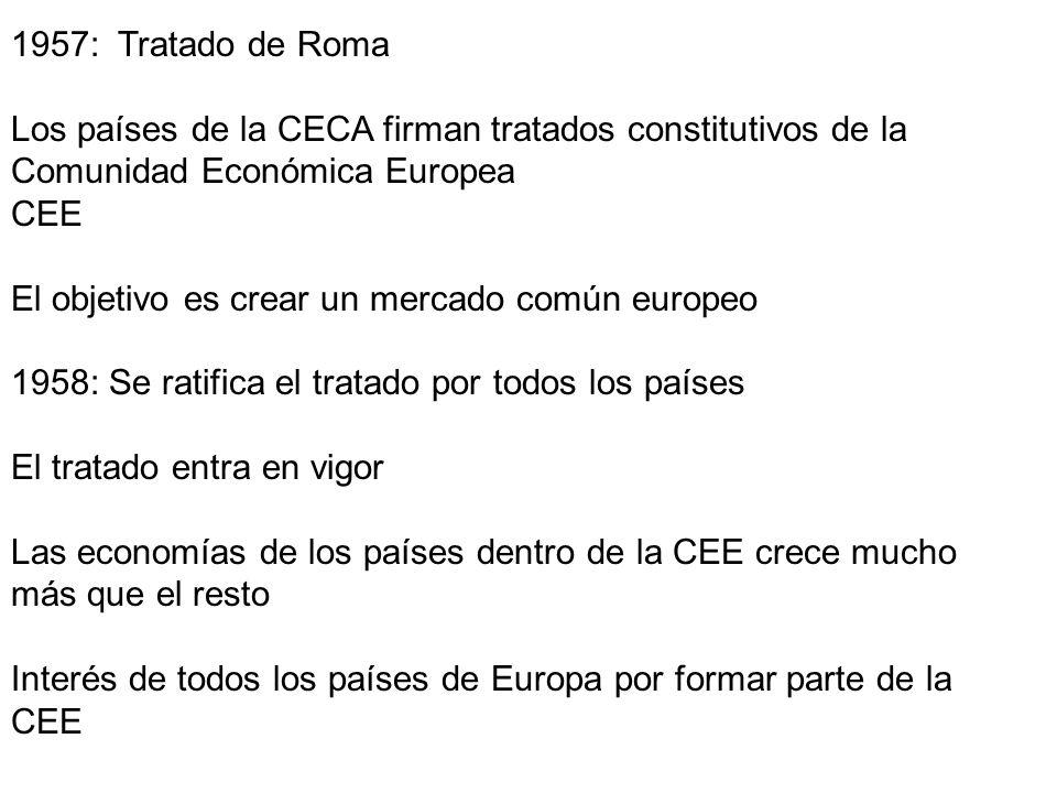 1957: Tratado de Roma Los países de la CECA firman tratados constitutivos de la Comunidad Económica Europea CEE El objetivo es crear un mercado común