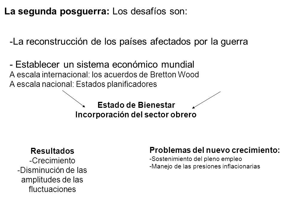 La segunda posguerra: Los desafíos son: Estado de Bienestar Incorporación del sector obrero Resultados -Crecimiento -Disminución de las amplitudes de