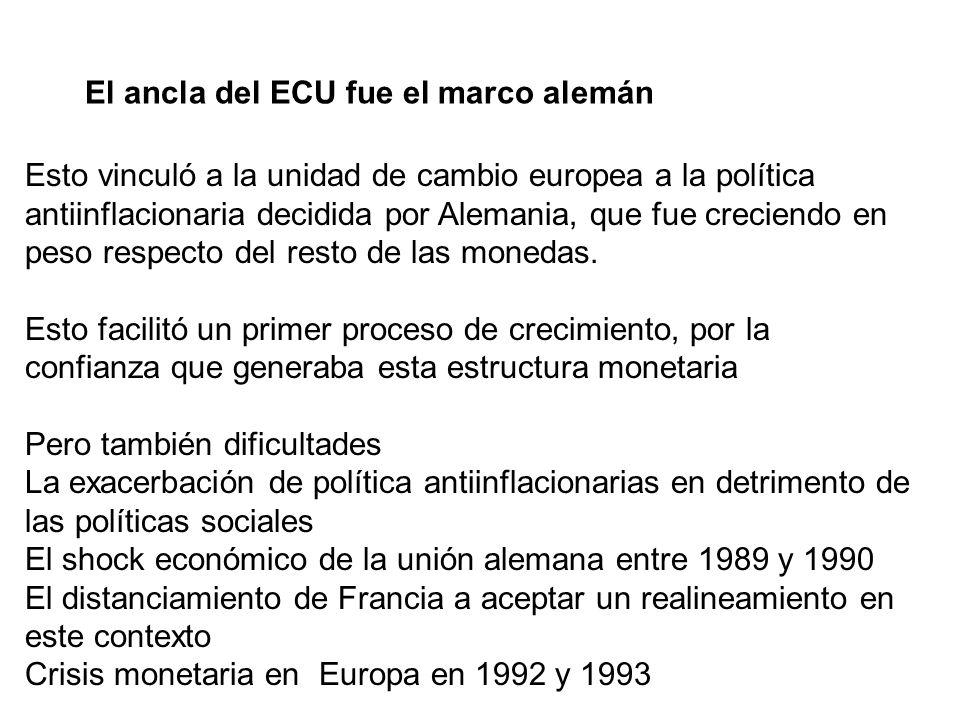 El ancla del ECU fue el marco alemán Esto vinculó a la unidad de cambio europea a la política antiinflacionaria decidida por Alemania, que fue crecien