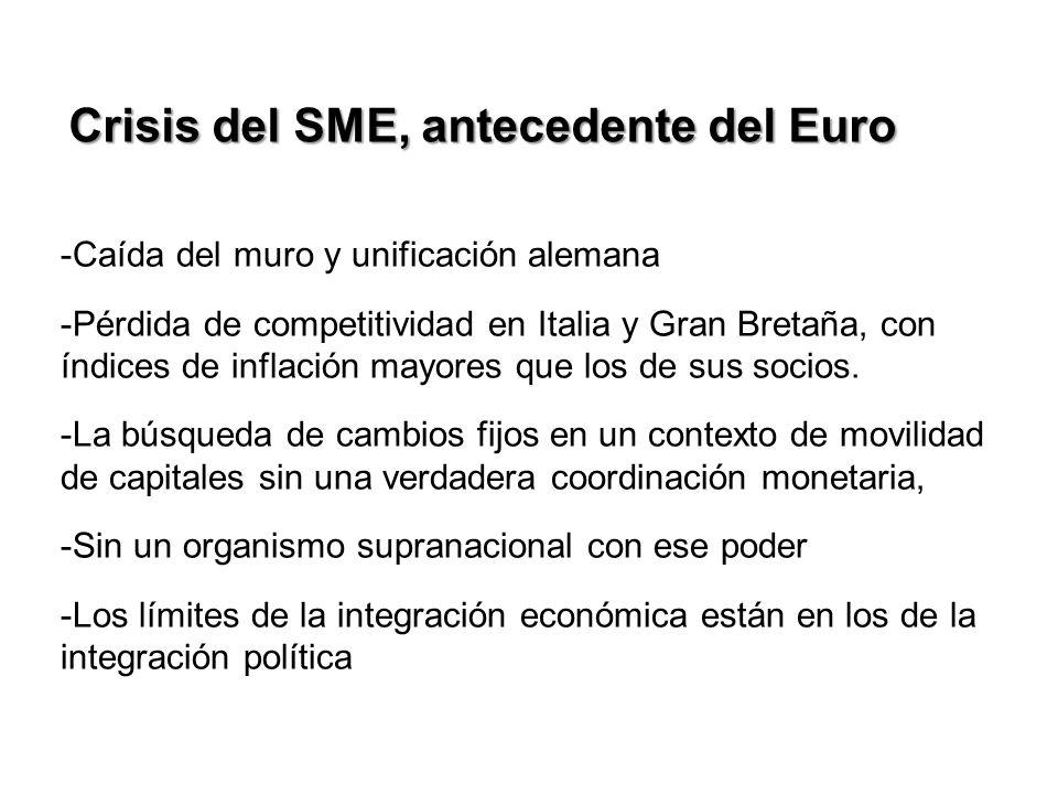 Crisis del SME, antecedente del Euro -Caída del muro y unificación alemana -Pérdida de competitividad en Italia y Gran Bretaña, con índices de inflaci