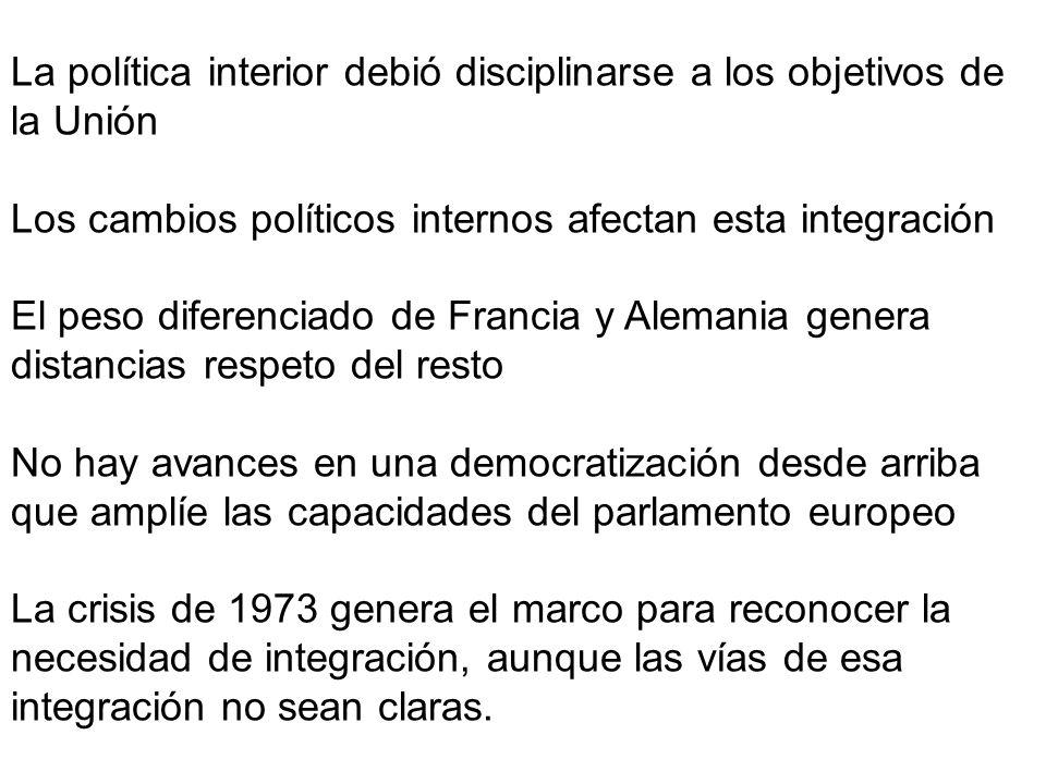 La política interior debió disciplinarse a los objetivos de la Unión Los cambios políticos internos afectan esta integración El peso diferenciado de F