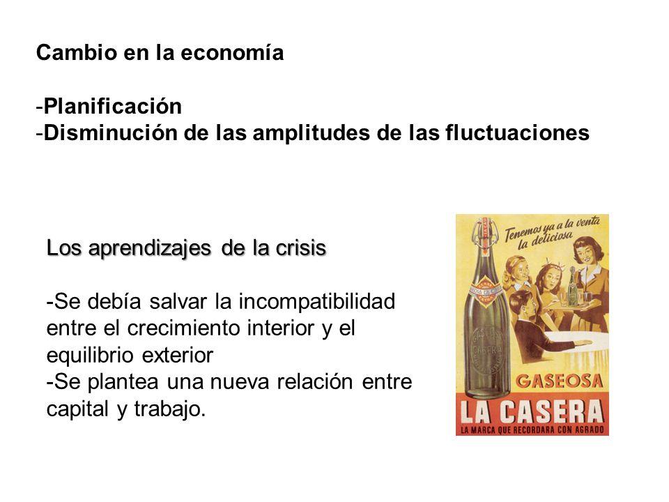 Cambio en la economía -Planificación -Disminución de las amplitudes de las fluctuaciones Los aprendizajes de la crisis -Se debía salvar la incompatibi