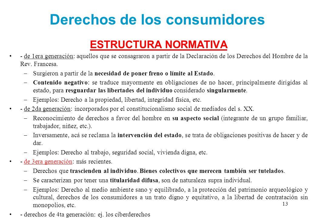 Derechos de los consumidores ESTRUCTURA NORMATIVA - de 1era generación: aquellos que se consagraron a partir de la Declaración de los Derechos del Hom