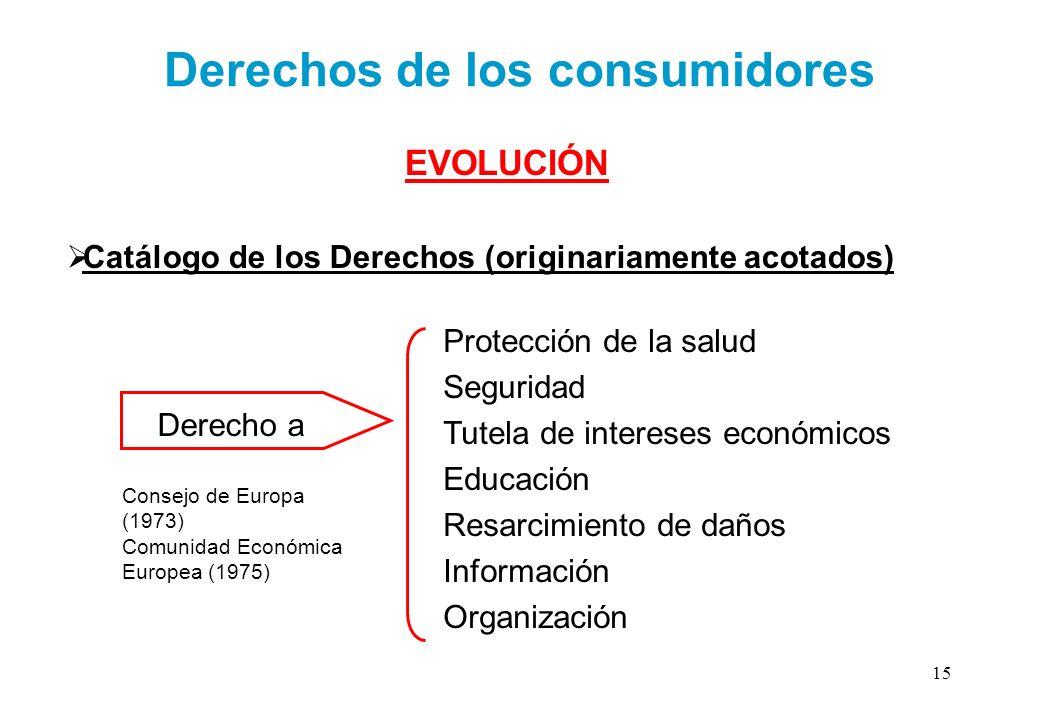 Derechos de los consumidores EVOLUCIÓN Catálogo de los Derechos (originariamente acotados) Protección de la salud Seguridad Tutela de intereses económ