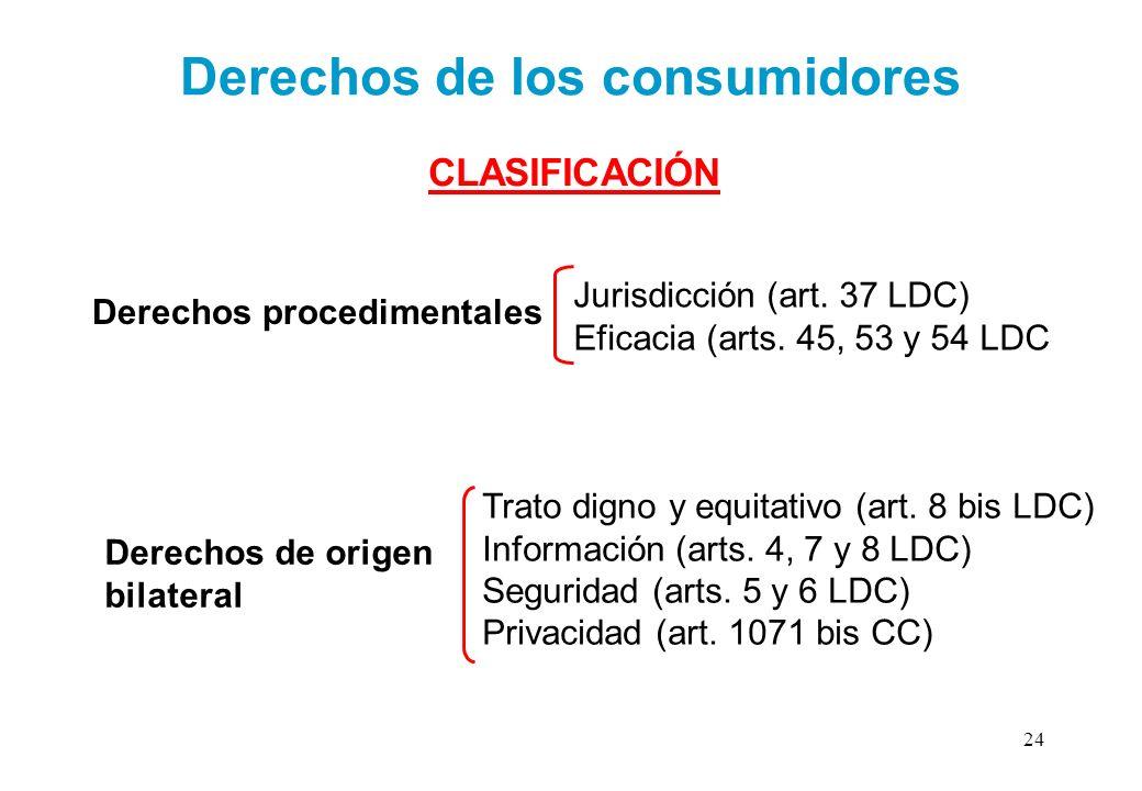 Derechos de los consumidores Derechos procedimentales Jurisdicción (art. 37 LDC) Eficacia (arts. 45, 53 y 54 LDC Derechos de origen bilateral Trato di