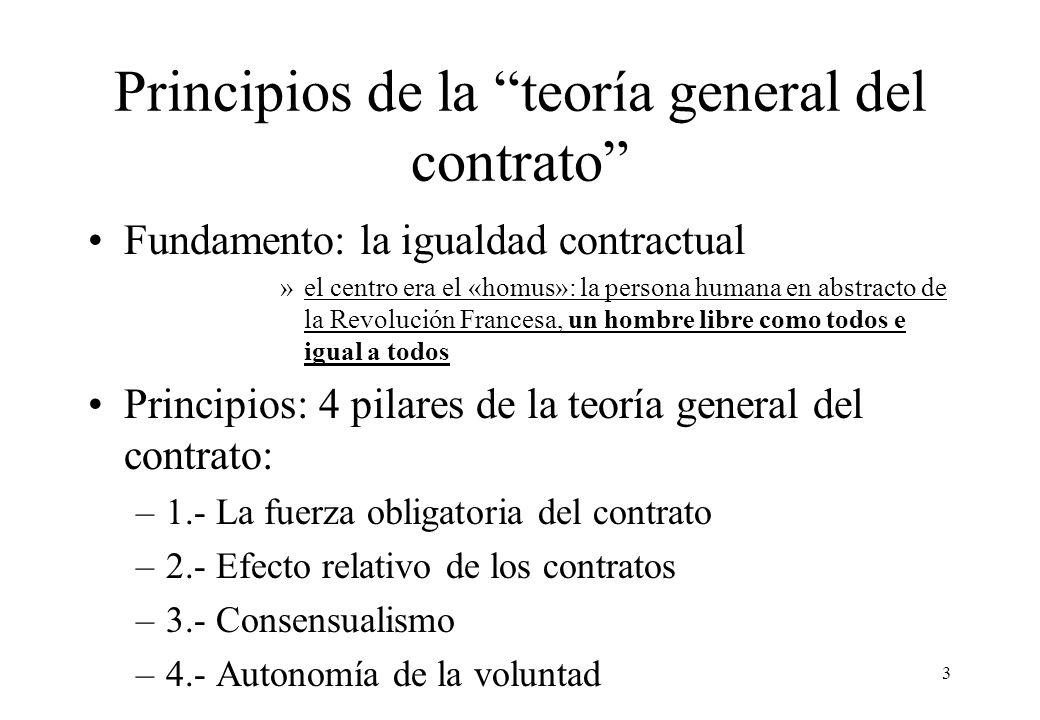Principios de la teoría general del contrato Fundamento: la igualdad contractual »el centro era el «homus»: la persona humana en abstracto de la Revol