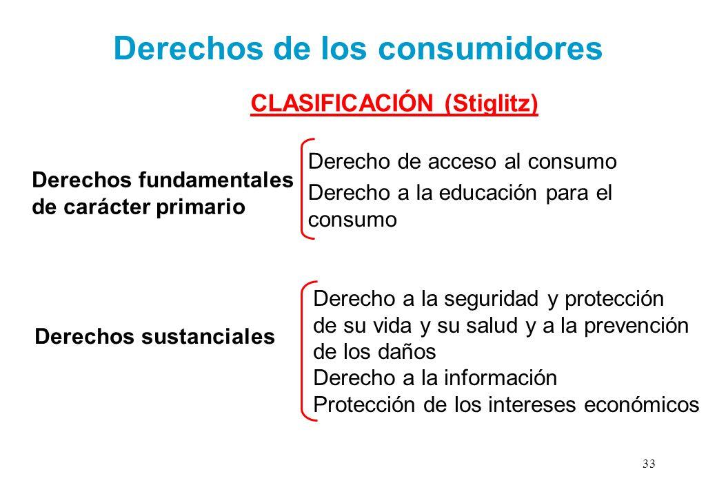 Derechos de los consumidores Derechos fundamentales de carácter primario Derecho a la educación para el consumo Derecho de acceso al consumo Derechos