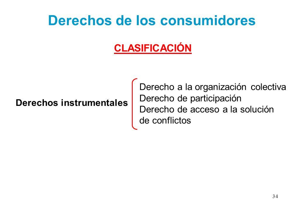 Derechos de los consumidores Derechos instrumentales Derecho a la organización colectiva Derecho de participación Derecho de acceso a la solución de c