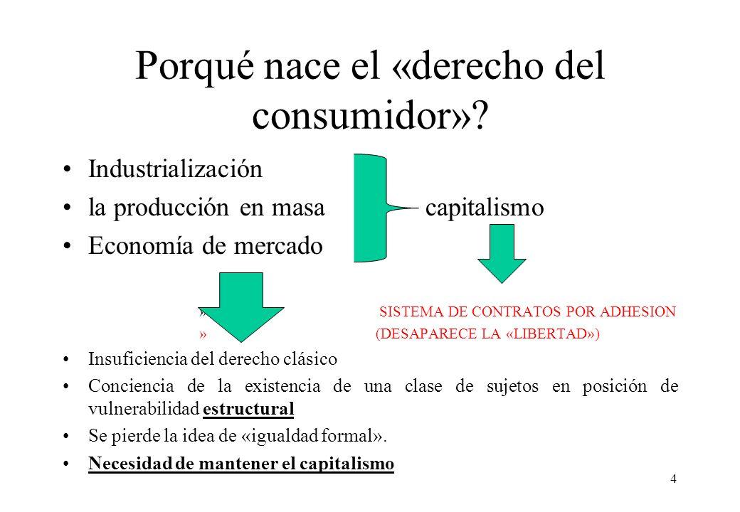 Porqué nace el «derecho del consumidor»? Industrialización la producción en masa capitalismo Economía de mercado » SISTEMA DE CONTRATOS POR ADHESION »