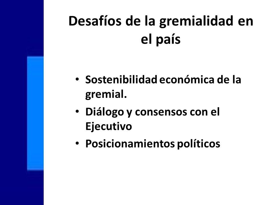 Desafíos de la gremialidad en el país Sostenibilidad económica de la gremial.