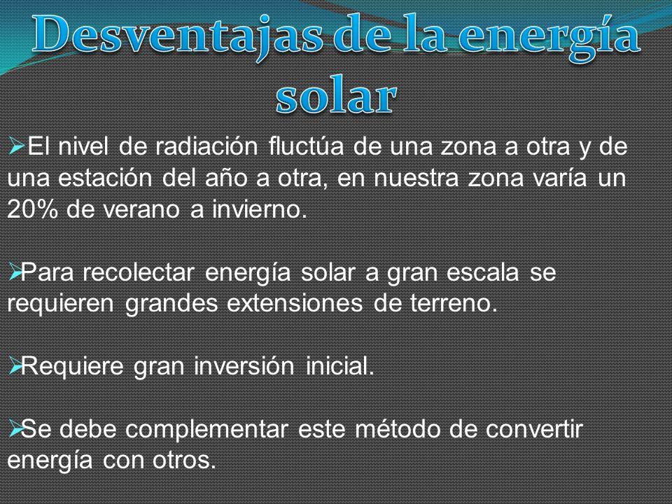La energía solar fotovoltaica es un tipo de electricidad renovable.