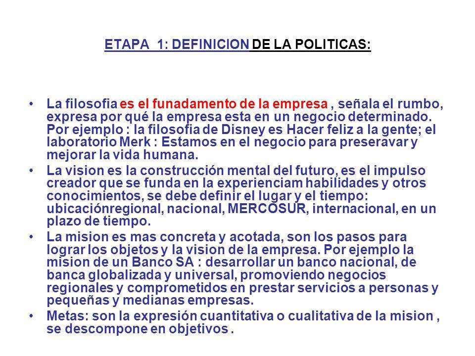 ETAPA 1: DEFINICION DE LA POLITICAS: La filosofia es el funadamento de la empresa, señala el rumbo, expresa por qué la empresa esta en un negocio dete