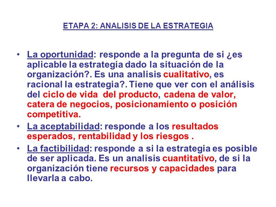 ETAPA 2: ANALISIS DE LA ESTRATEGIA La oportunidad: responde a la pregunta de si ¿es aplicable la estrategia dado la situación de la organización?. Es