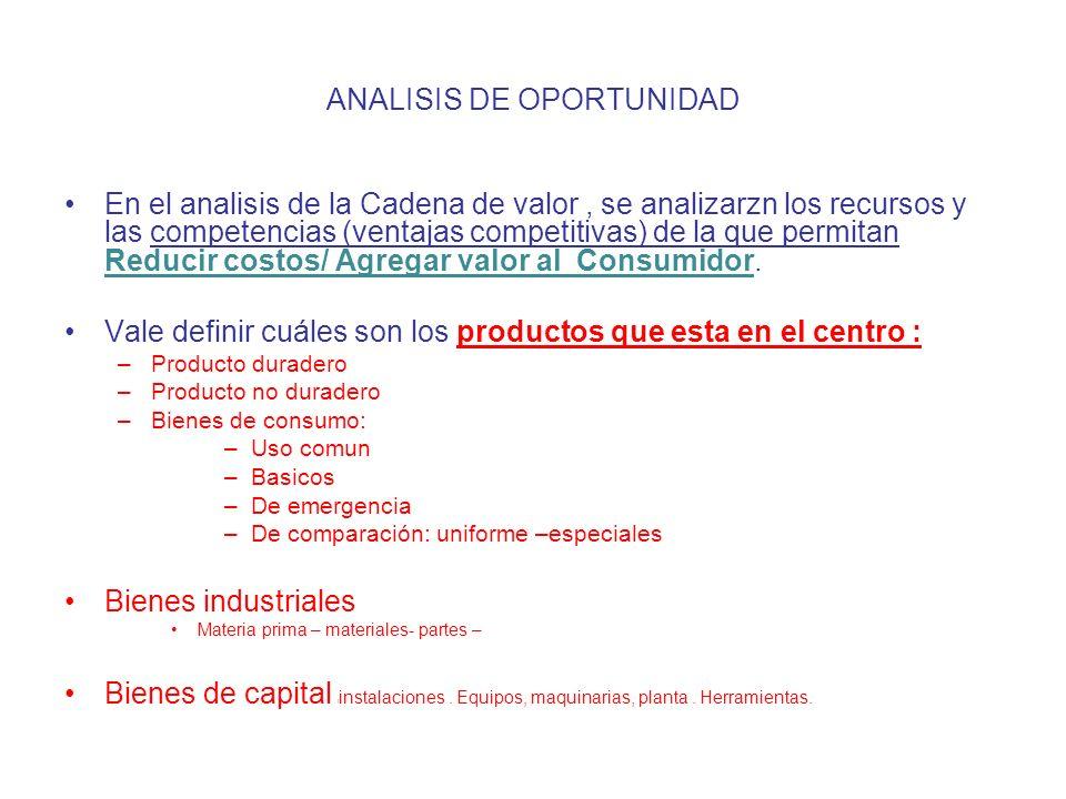 ANALISIS DE OPORTUNIDAD En el analisis de la Cadena de valor, se analizarzn los recursos y las competencias (ventajas competitivas) de la que permitan