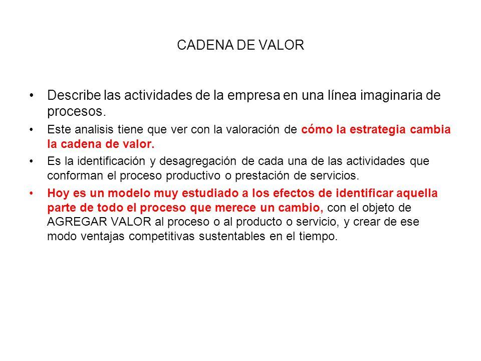 CADENA DE VALOR Describe las actividades de la empresa en una línea imaginaria de procesos. Este analisis tiene que ver con la valoración de cómo la e