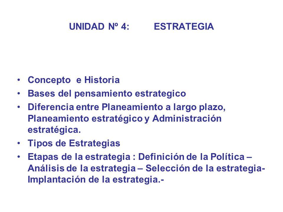 UNIDAD Nº 4: ESTRATEGIA Concepto e Historia Bases del pensamiento estrategico Diferencia entre Planeamiento a largo plazo, Planeamiento estratégico y