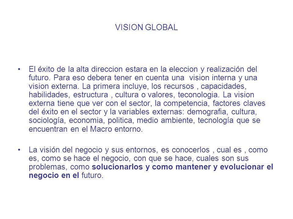 VISION GLOBAL El éxito de la alta direccion estara en la eleccion y realización del futuro. Para eso debera tener en cuenta una vision interna y una v