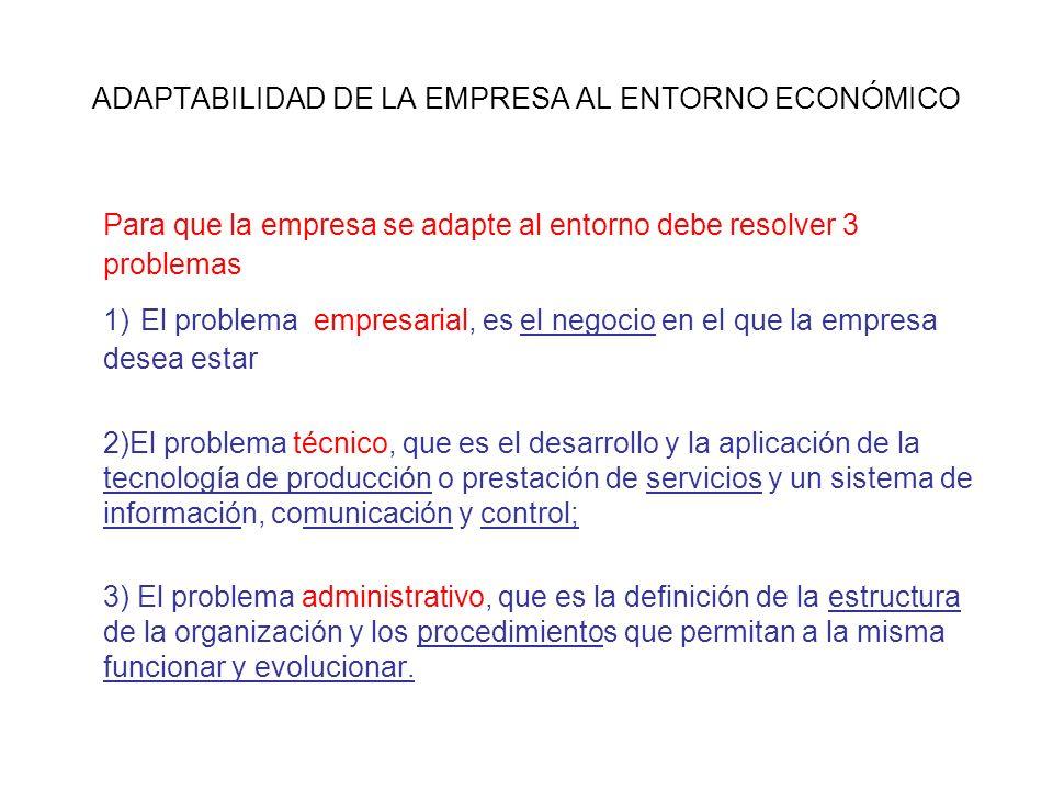 ADAPTABILIDAD DE LA EMPRESA AL ENTORNO ECONÓMICO Para que la empresa se adapte al entorno debe resolver 3 problemas 1) El problema empresarial, es el