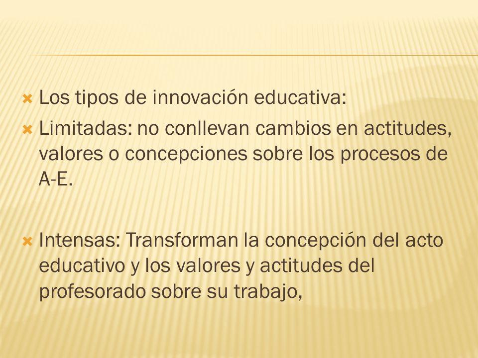 Los tipos de innovación educativa: Limitadas: no conllevan cambios en actitudes, valores o concepciones sobre los procesos de A-E. Intensas: Transform