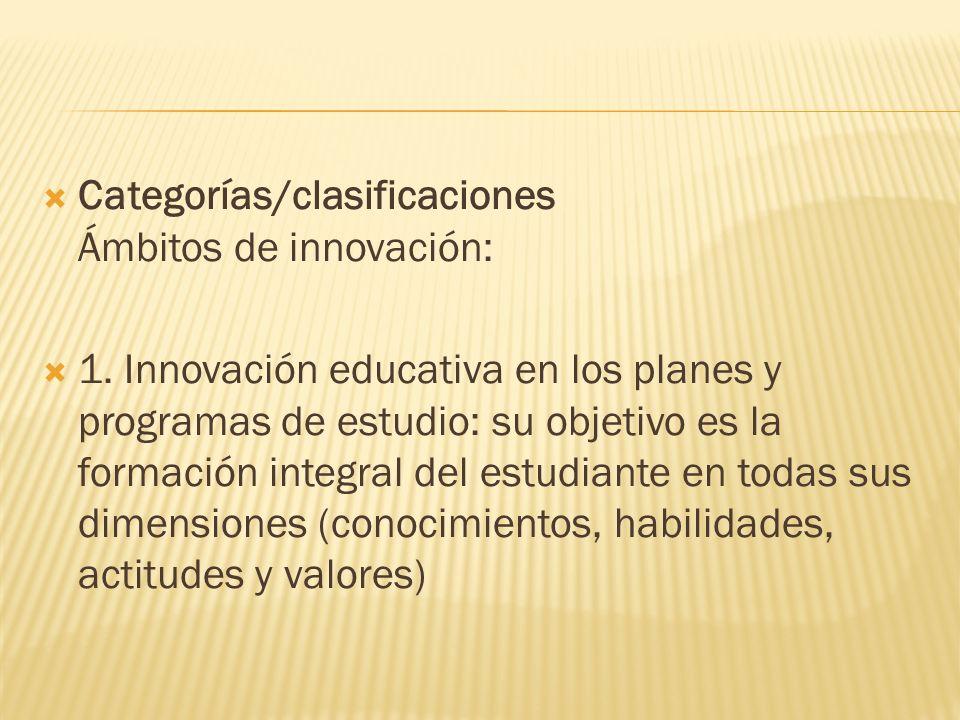 Categorías/clasificaciones Ámbitos de innovación: 1. Innovación educativa en los planes y programas de estudio: su objetivo es la formación integral d