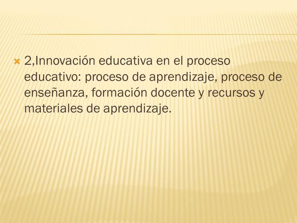 2,Innovación educativa en el proceso educativo: proceso de aprendizaje, proceso de enseñanza, formación docente y recursos y materiales de aprendizaje