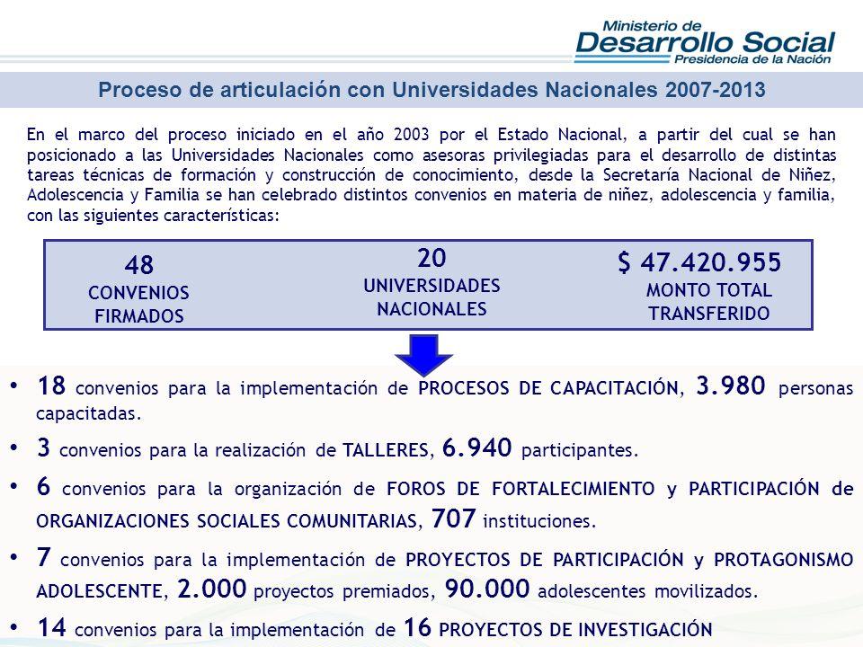 Proceso de articulación con Universidades Nacionales 2007-2013 En el marco del proceso iniciado en el año 2003 por el Estado Nacional, a partir del cu
