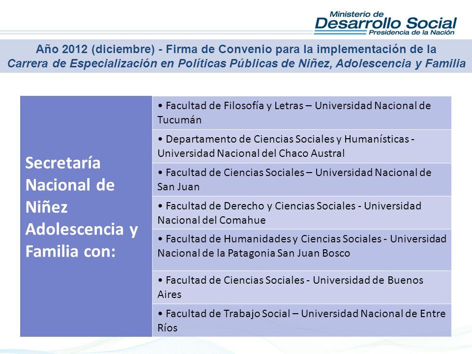 Año 2012 (diciembre) - Firma de Convenio para la implementación de la Carrera de Especialización en Políticas Públicas de Niñez, Adolescencia y Famili