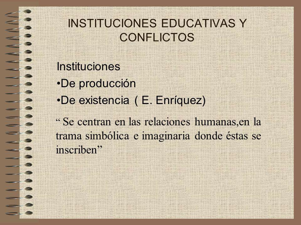 INSTITUCIONES EDUCATIVAS Y CONFLICTOS Instituciones De producción De existencia ( E. Enríquez) Se centran en las relaciones humanas,en la trama simból