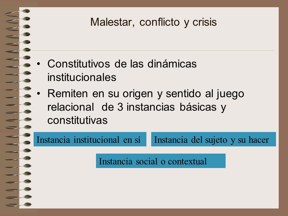 Malestar, conflicto y crisis Constitutivos de las dinámicas institucionales Remiten en su origen y sentido al juego relacional de 3 instancias básicas