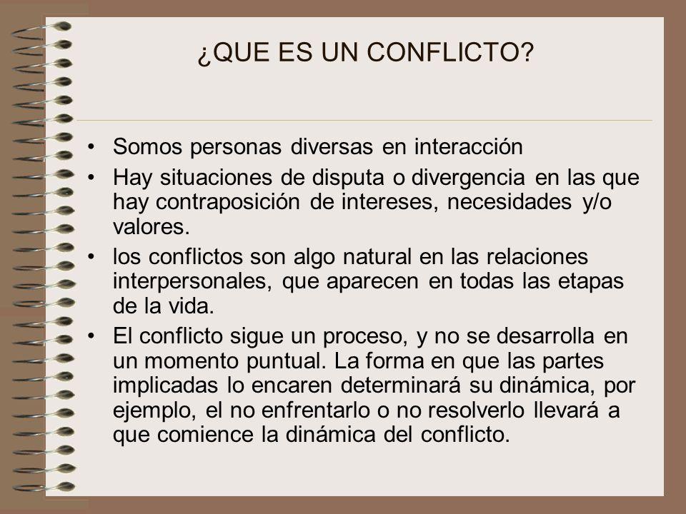 ¿ Con los conflictos, qué hacemos.