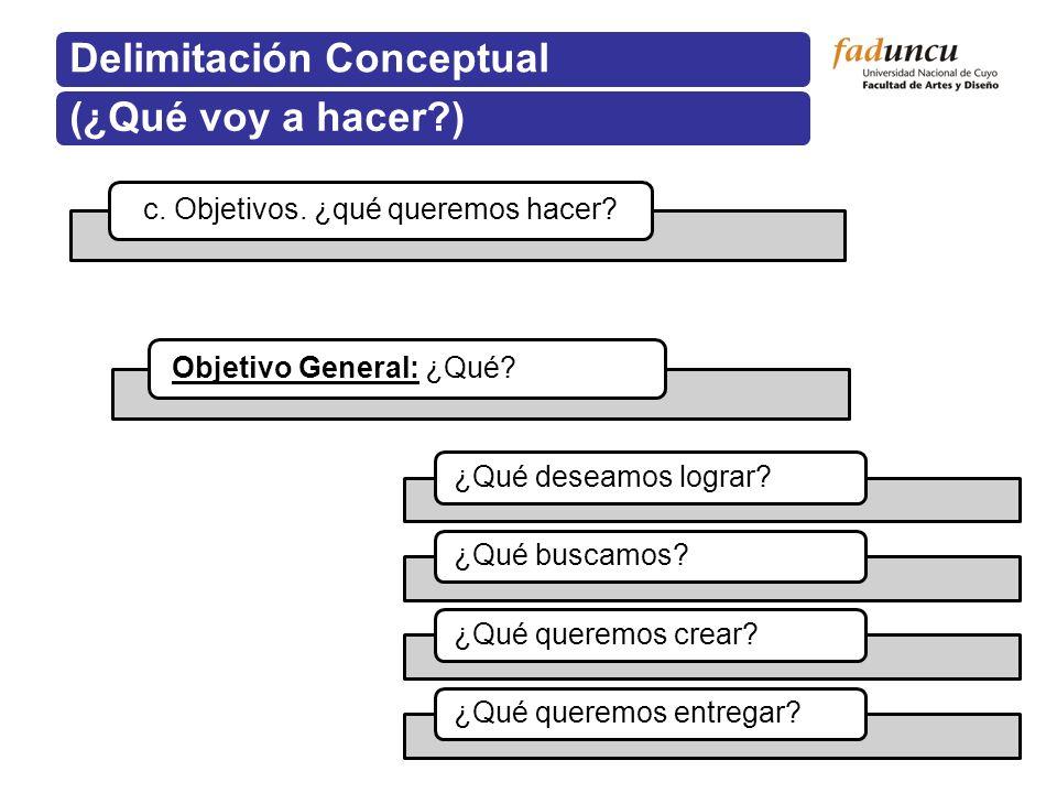 c. Objetivos. ¿qué queremos hacer? Delimitación Conceptual(¿Qué voy a hacer?) ¿Qué deseamos lograr?¿Qué buscamos?¿Qué queremos crear?¿Qué queremos ent