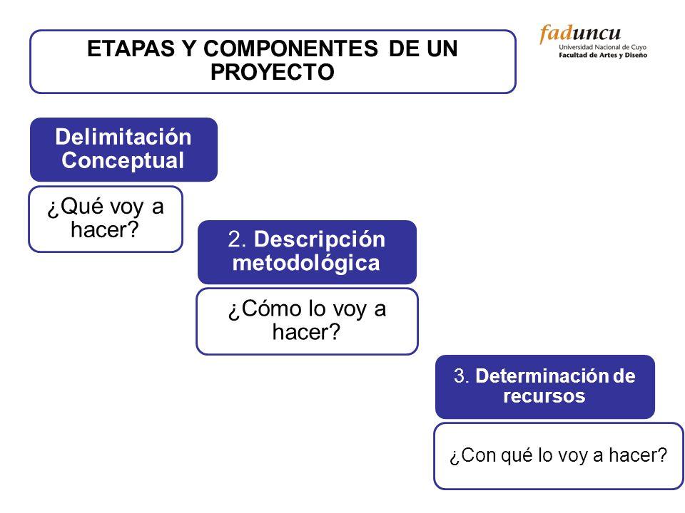ETAPAS Y COMPONENTES DE UN PROYECTO Delimitación Conceptual ¿Qué voy a hacer? 2. Descripción metodológica ¿Cómo lo voy a hacer? 3. Determinación de re