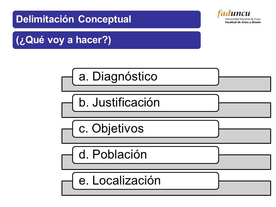 Delimitación Conceptual(¿Qué voy a hacer?) a. Diagnósticob. Justificaciónc. Objetivosd. Poblacióne. Localización