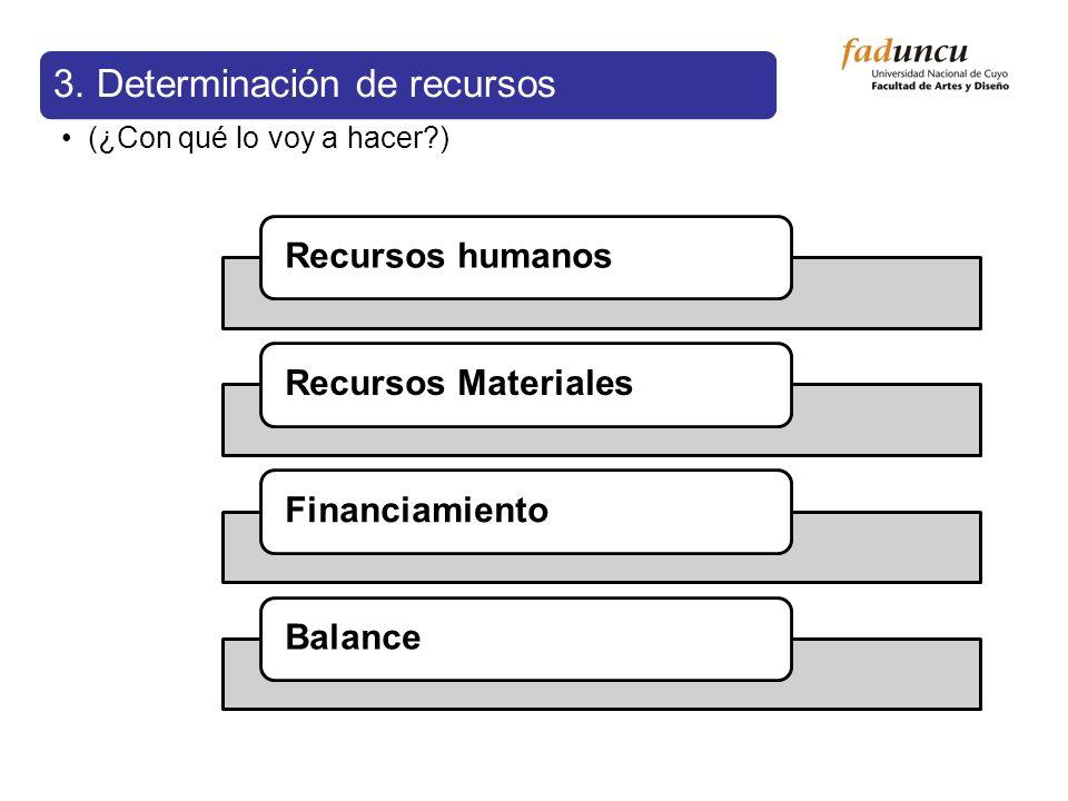 3. Determinación de recursos (¿Con qué lo voy a hacer?) Recursos humanosRecursos MaterialesFinanciamientoBalance