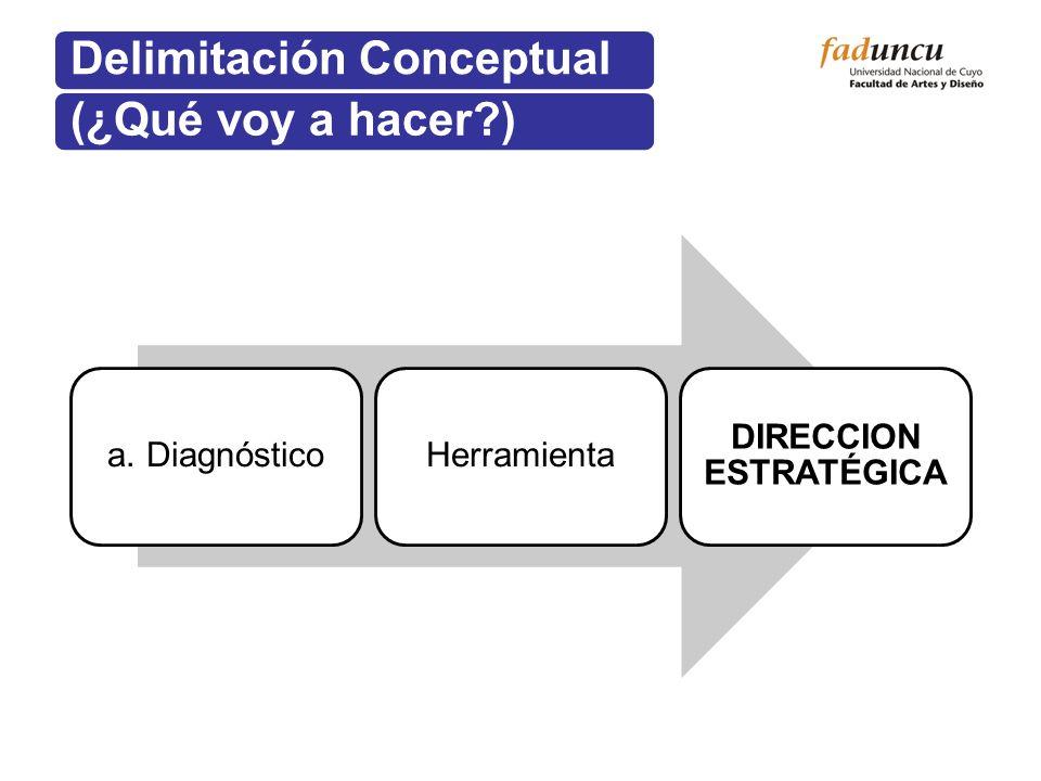 Delimitación Conceptual(¿Qué voy a hacer?) a. DiagnósticoHerramienta DIRECCION ESTRATÉGICA