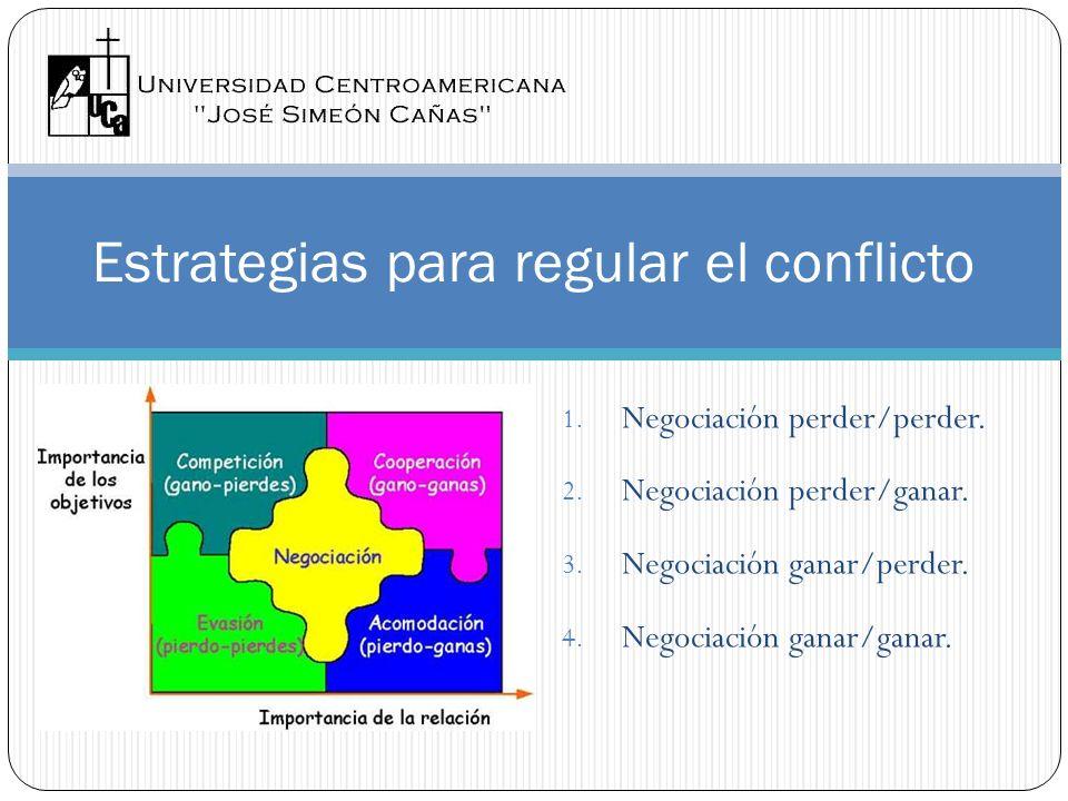 Estrategias para regular el conflicto 1. Negociación perder/perder. 2. Negociación perder/ganar. 3. Negociación ganar/perder. 4. Negociación ganar/gan