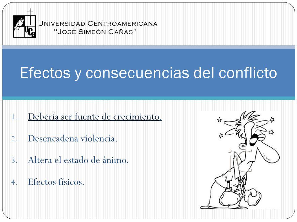 Efectos y consecuencias del conflicto 1. Debería ser fuente de crecimiento. 2. Desencadena violencia. 3. Altera el estado de ánimo. 4. Efectos físicos