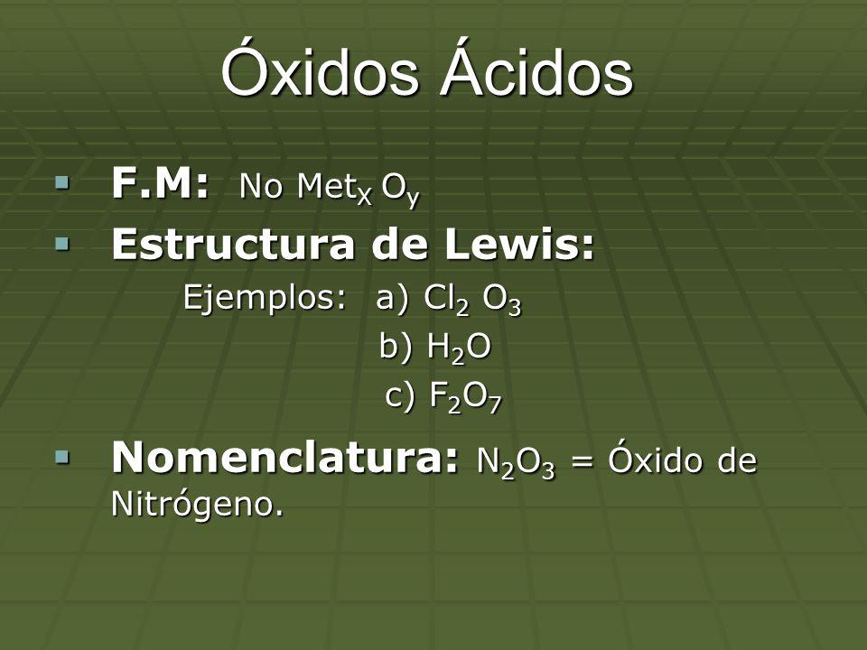 Óxidos Ácidos F.M: No Met X O y F.M: No Met X O y Estructura de Lewis: Estructura de Lewis: Ejemplos: a) Cl 2 O 3 b) H 2 O b) H 2 O c) F 2 O 7 c) F 2