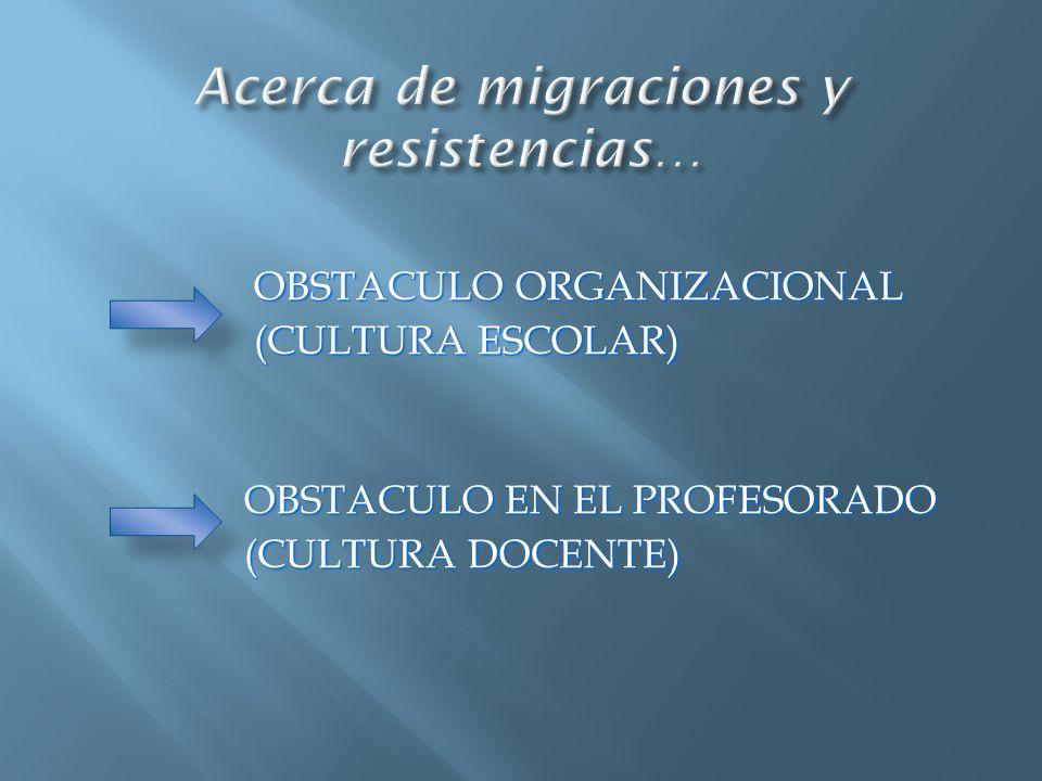 OBSTACULO ORGANIZACIONAL OBSTACULO ORGANIZACIONAL (CULTURA ESCOLAR) (CULTURA ESCOLAR) OBSTACULO EN EL PROFESORADO OBSTACULO EN EL PROFESORADO (CULTURA