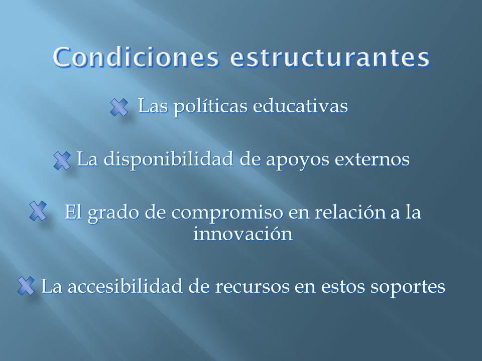 Las políticas educativas La disponibilidad de apoyos externos El grado de compromiso en relación a la innovación La accesibilidad de recursos en estos