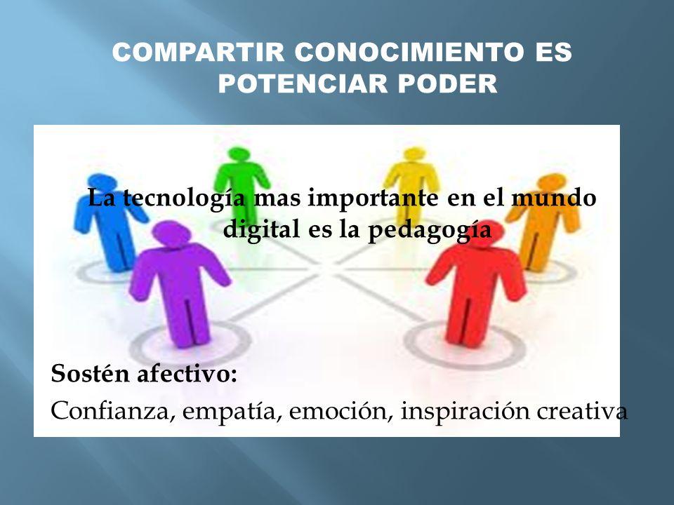COMPARTIR CONOCIMIENTO ES POTENCIAR PODER La tecnología mas importante en el mundo digital es la pedagogía Sostén afectivo: Confianza, empatía, emoció