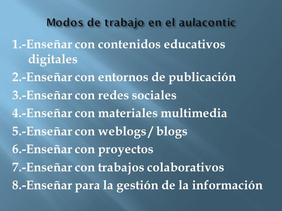 1.-Enseñar con contenidos educativos digitales 2.-Enseñar con entornos de publicación 3.-Enseñar con redes sociales 4.-Enseñar con materiales multimed