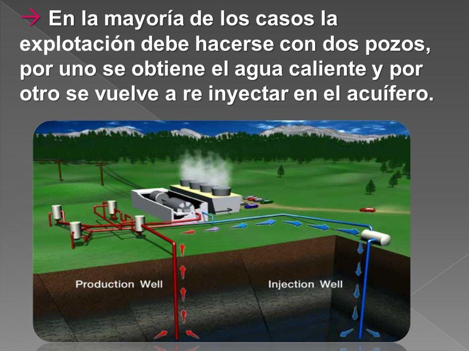 En la mayoría de los casos la debe hacerse con dos pozos, por uno se obtiene el agua caliente y por otro se vuelve a re inyectar en el acuífero. En la