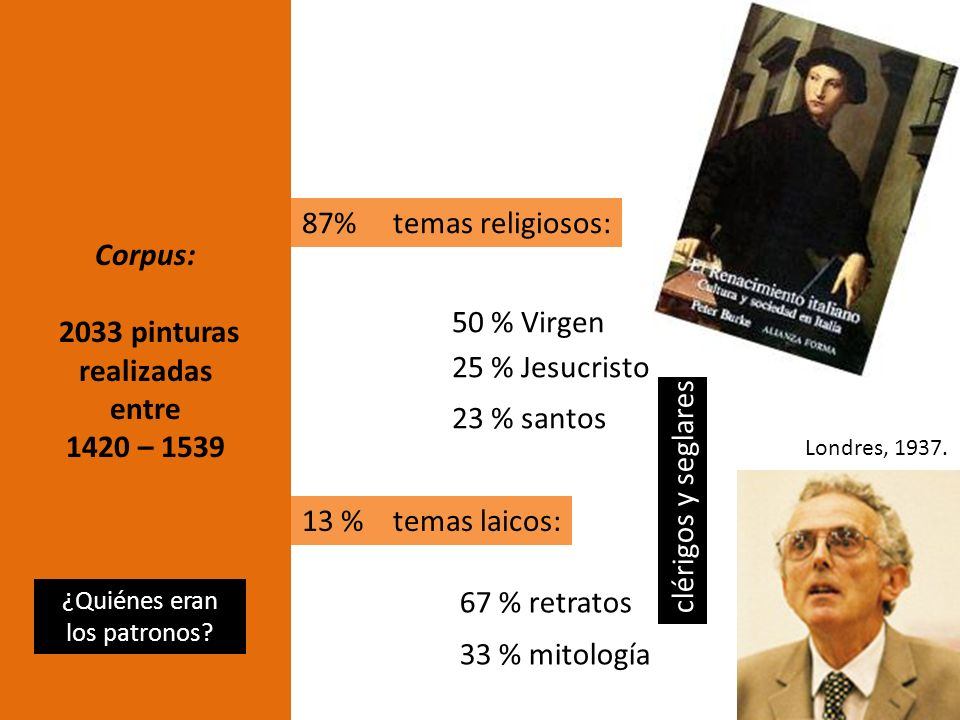 87% temas religiosos: 50 % Virgen 25 % Jesucristo 23 % santos 67 % retratos 33 % mitología Corpus: 2033 pinturas realizadas entre 1420 – 1539 13 % tem