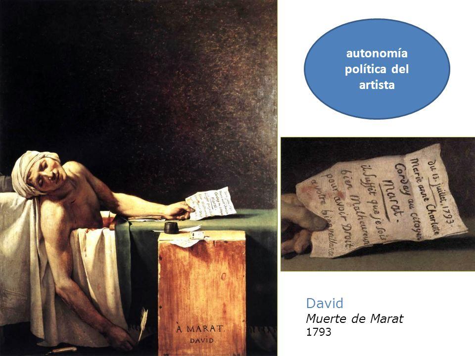 David Muerte de Marat 1793 autonomía política del artista